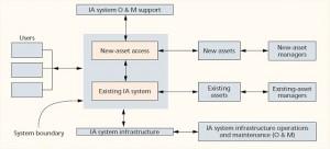 sistem block diagram - Copy